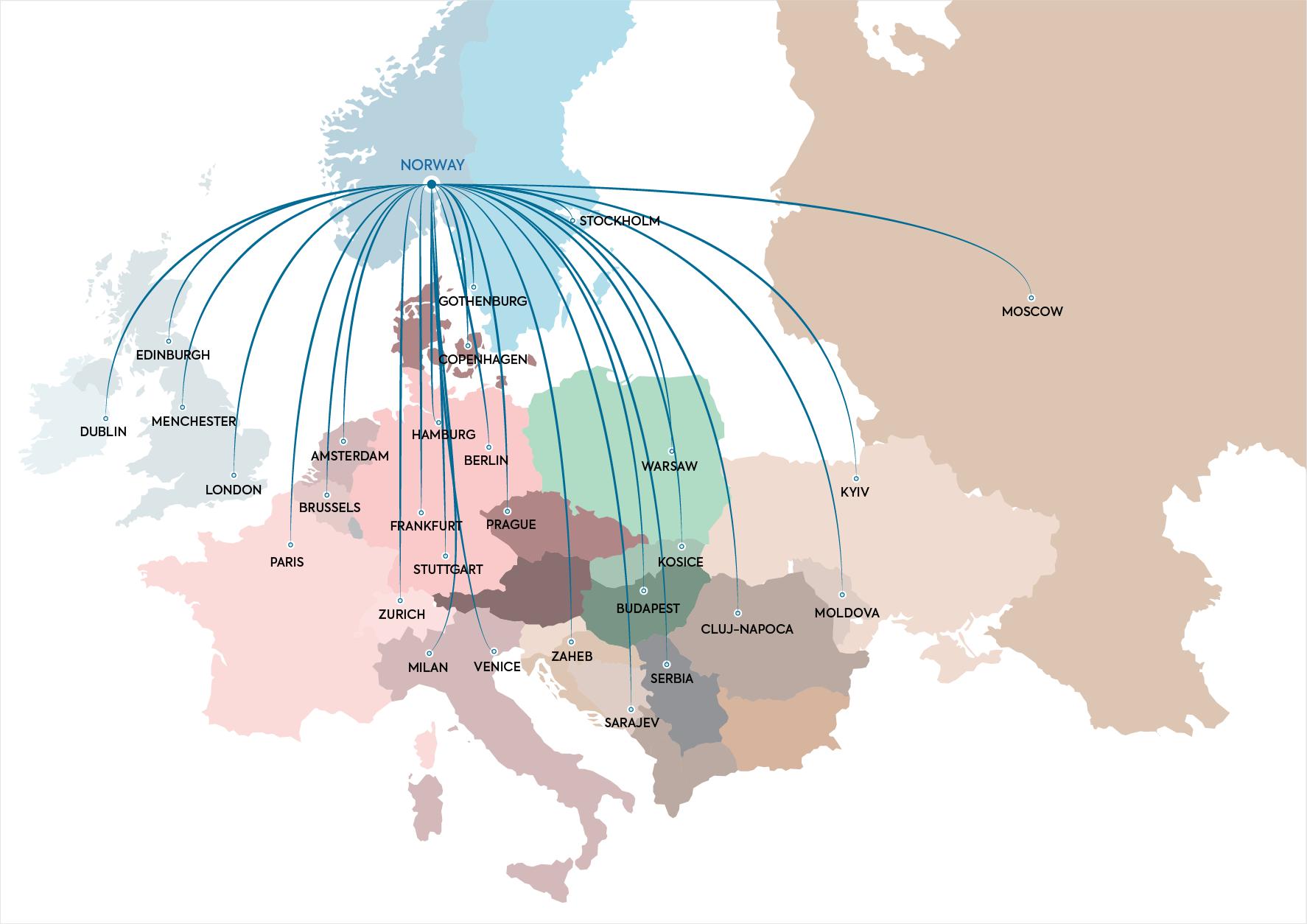 Distribusjon Europa